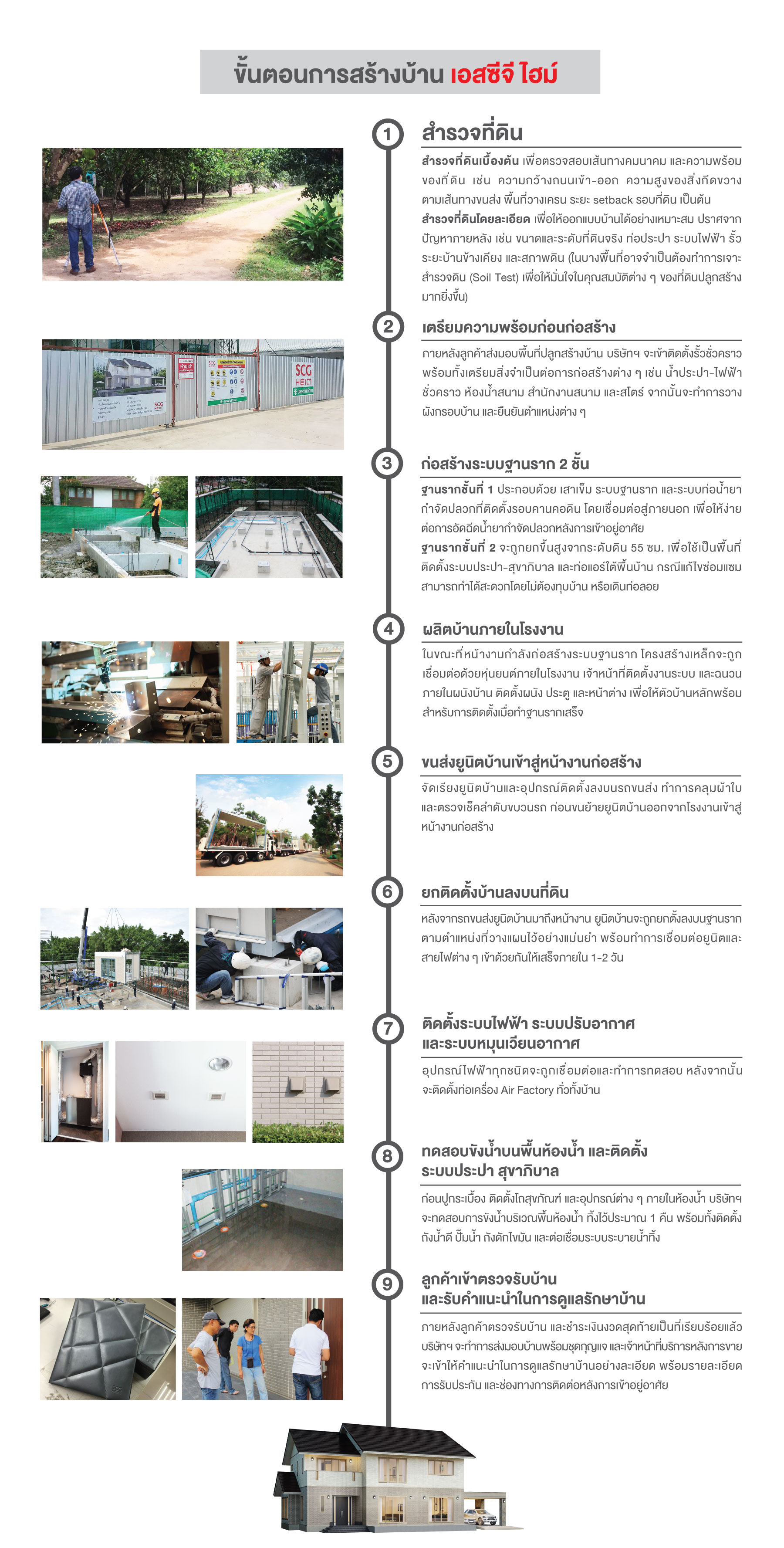 SCG HEIM, สร้างบ้าน, บ้าน SCG, บ้านเอสซีจี, แบบบ้านเอสซีจี, SCG, เอสซีจี